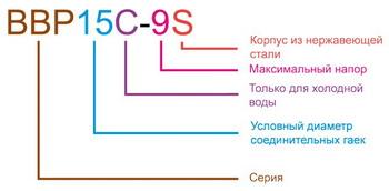 расшифровка названия насосов серии BBP